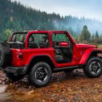 , Anatomy Of The Best 4×4 Off Road Truck – An Open Discussion