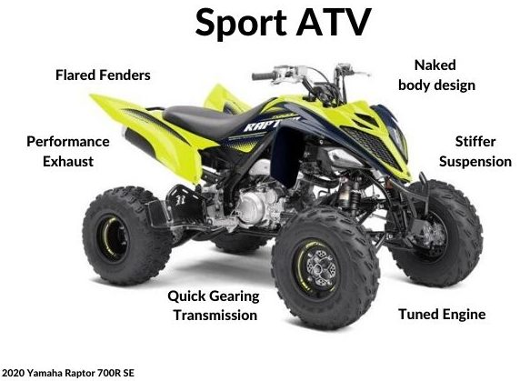 what's the best quad bike to buy, What's The Best Quad Bike To Buy?