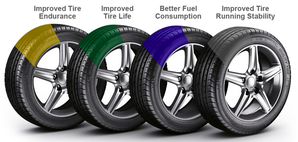can you put air in a tire with nitrogen