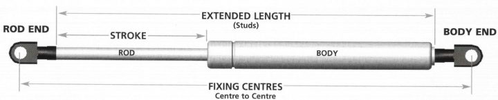 Shocks Extend On Their Own, Should Shocks Extend On Their Own?