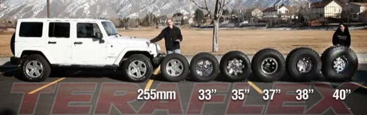 best size tire for a 4-inch lift, What Is The Best Size Tire For A 4 Inch Lift On A Truck?