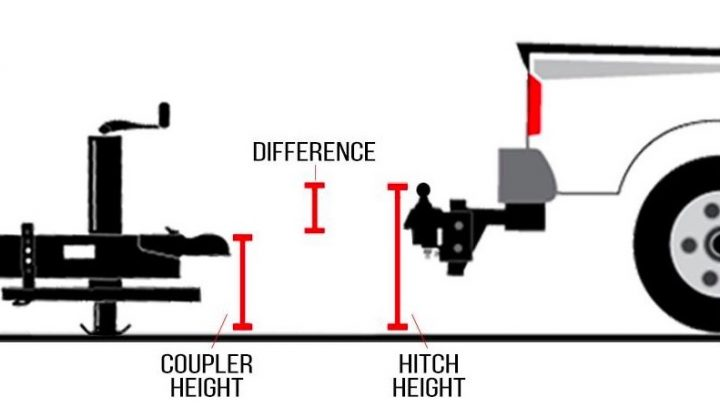 Trailer Hitch Extender Height Drop Calculator Dimensions Scaled