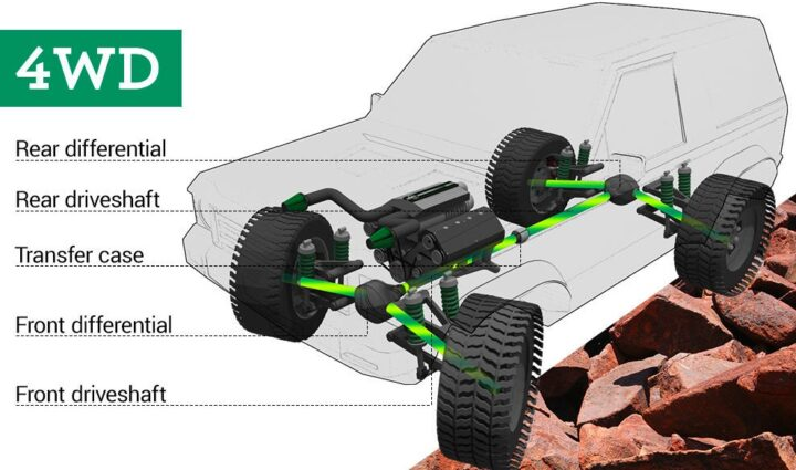 Anatomy Of The Best 4×4, Anatomy Of The Best 4×4 Off Road Truck – An Open Discussion